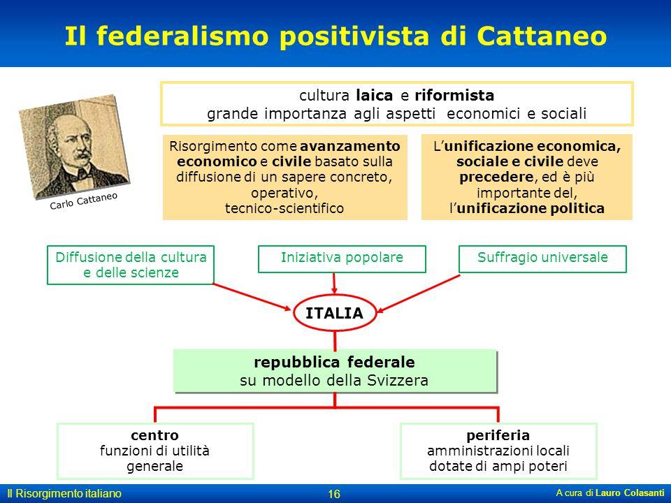 Il federalismo positivista di Cattaneo
