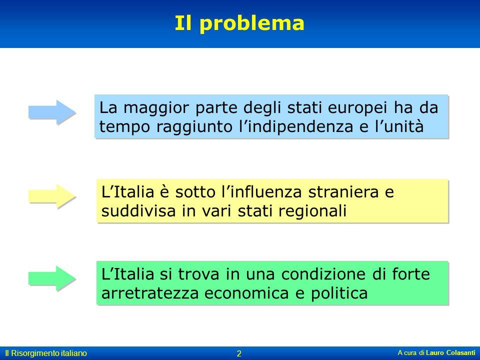 Il problema La maggior parte degli stati europei ha da tempo raggiunto l'indipendenza e l'unità.