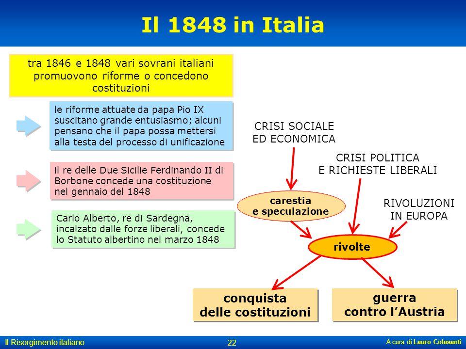 Il 1848 in Italia conquista delle costituzioni guerra contro l'Austria