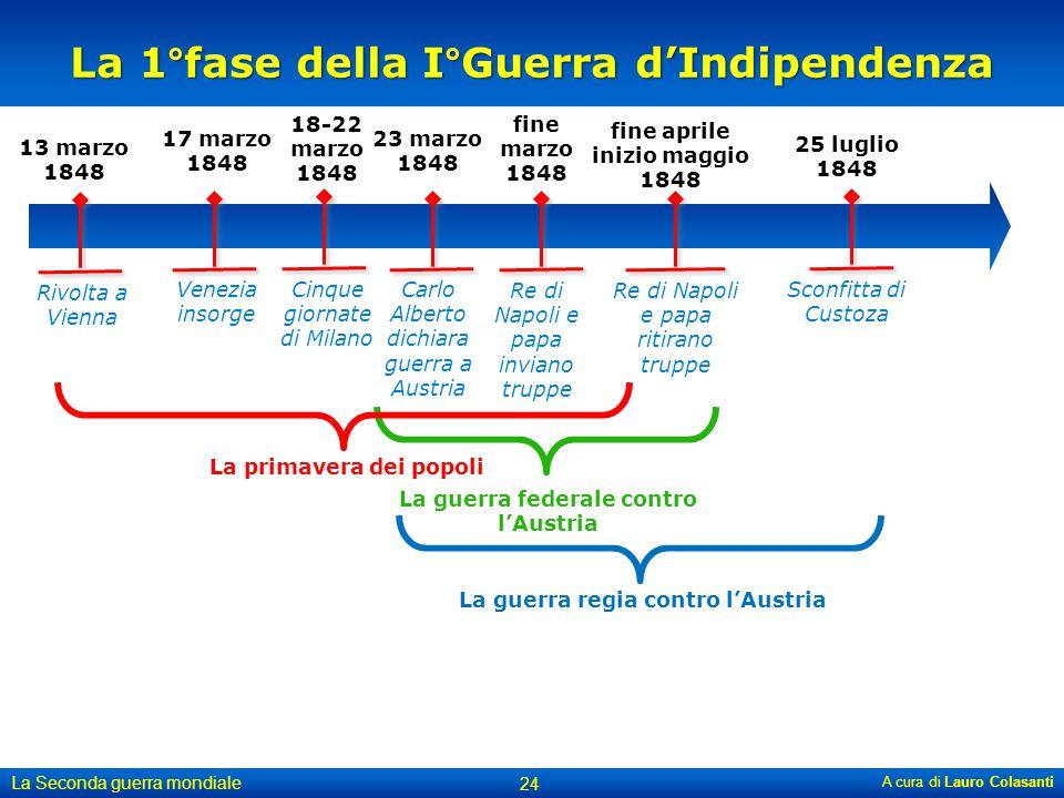 La 1°fase della I°Guerra d'Indipendenza