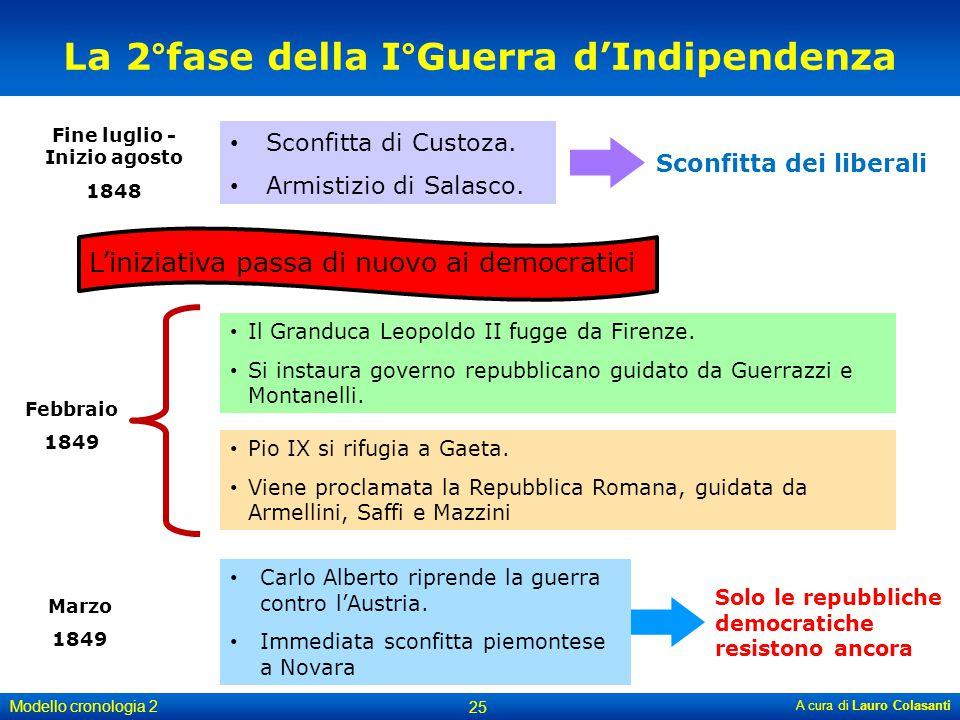 La 2°fase della I°Guerra d'Indipendenza Fine luglio - Inizio agosto