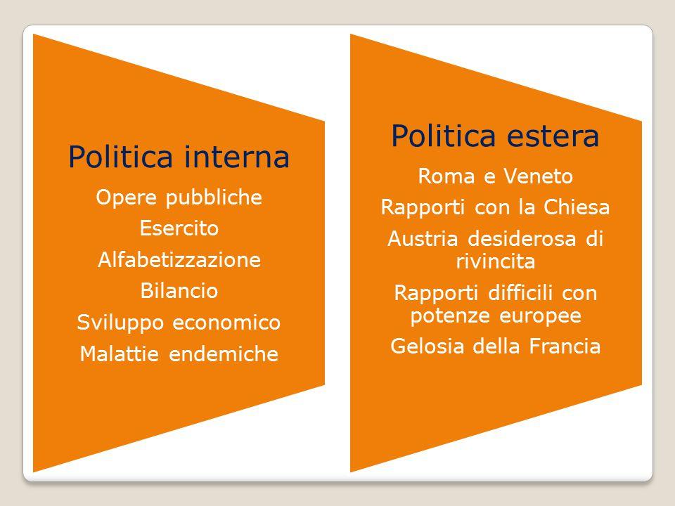 Politica estera Politica interna Roma e Veneto Rapporti con la Chiesa
