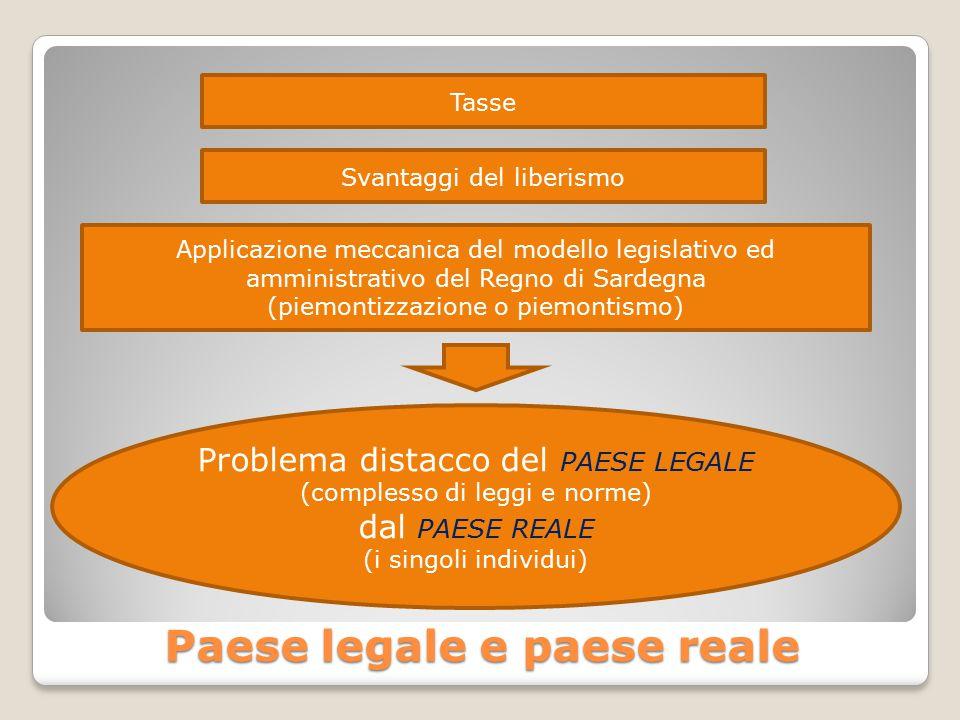Paese legale e paese reale