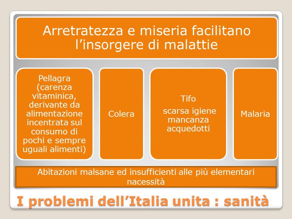 I problemi dell'Italia unita : sanità