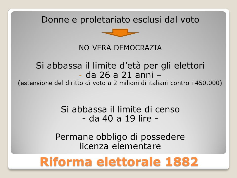 Riforma elettorale 1882 Donne e proletariato esclusi dal voto