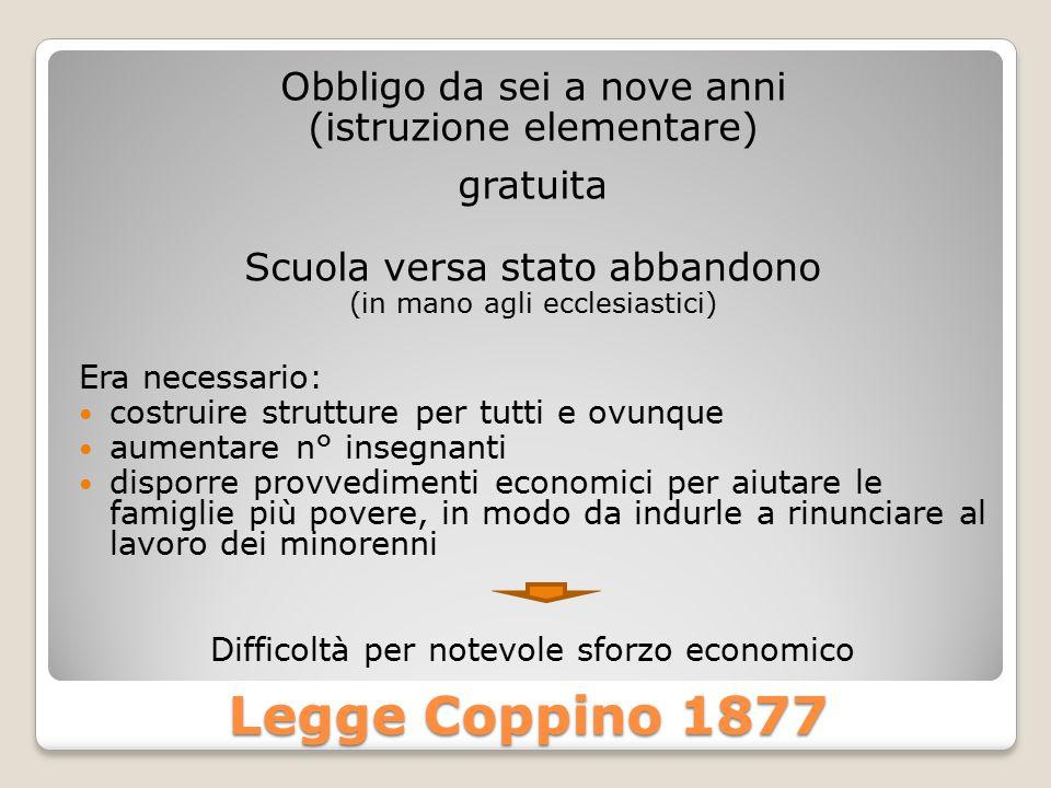 Legge Coppino 1877 Obbligo da sei a nove anni (istruzione elementare)