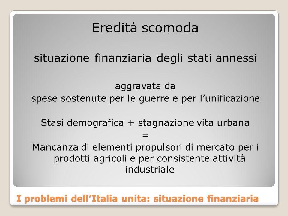 I problemi dell'Italia unita: situazione finanziaria