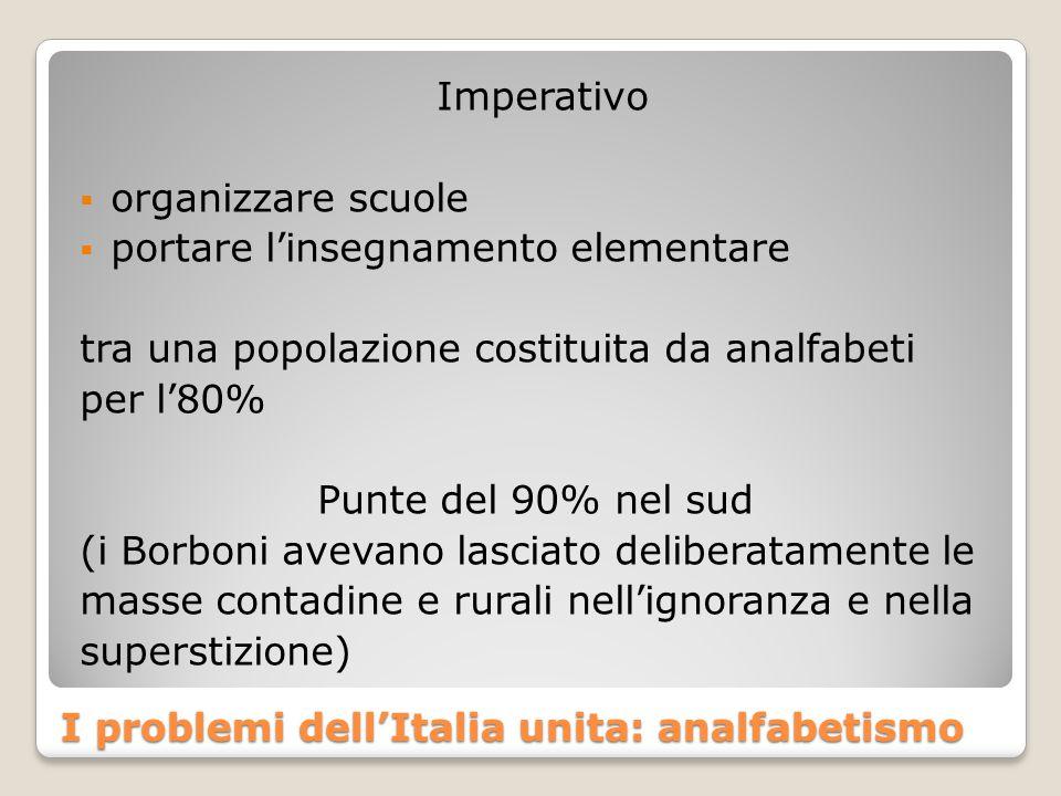 I problemi dell'Italia unita: analfabetismo
