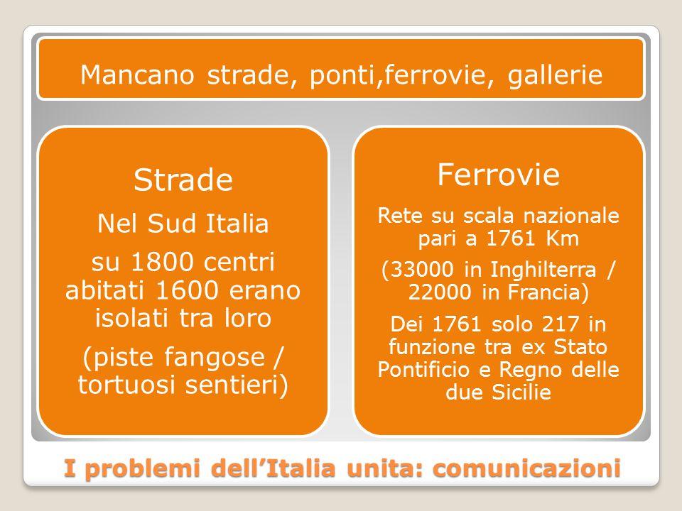 I problemi dell'Italia unita: comunicazioni