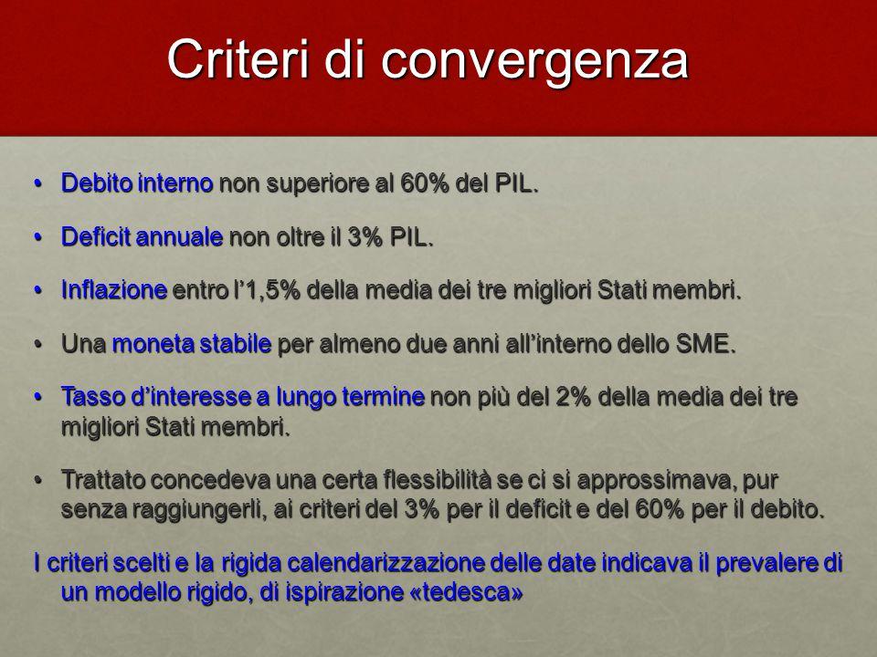 Criteri di convergenza