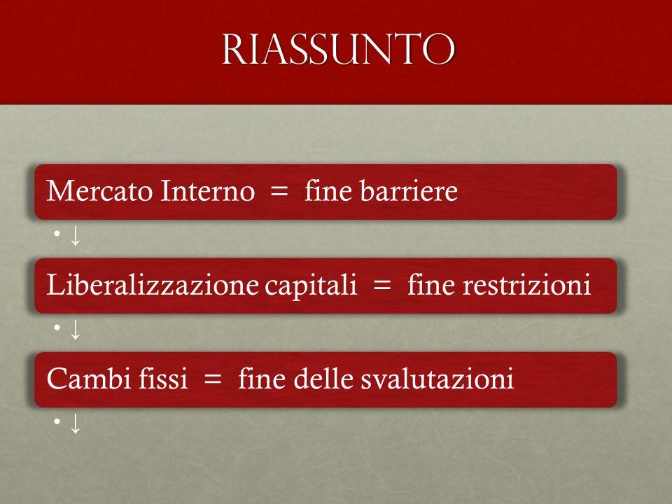 RIASSUNTO Mercato Interno = fine barriere