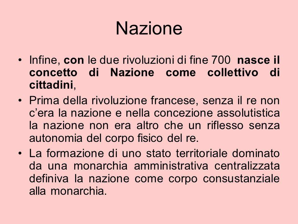 Nazione Infine, con le due rivoluzioni di fine 700 nasce il concetto di Nazione come collettivo di cittadini,