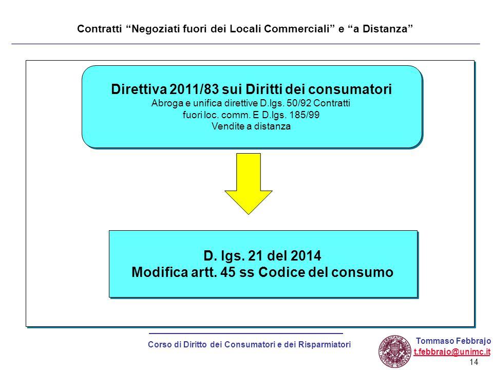 Contratti Negoziati fuori dei Locali Commerciali e a Distanza