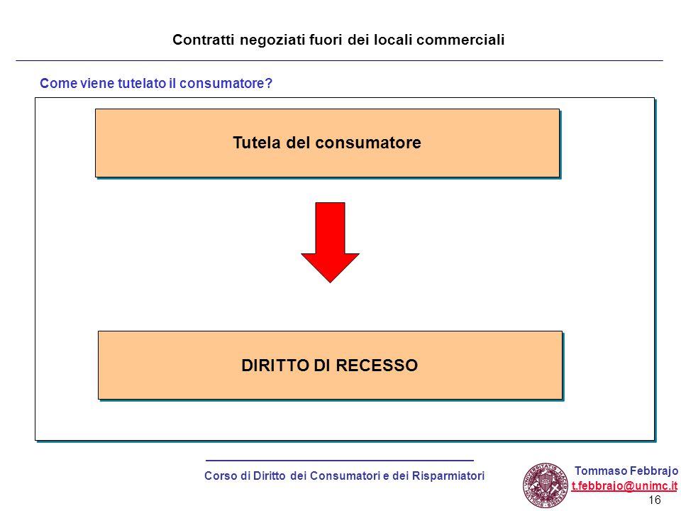 Contratti negoziati fuori dei locali commerciali