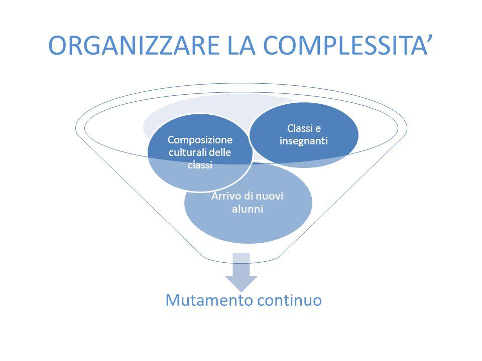 ORGANIZZARE LA COMPLESSITA'