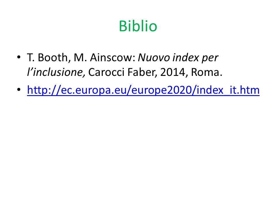 Biblio T. Booth, M. Ainscow: Nuovo index per l'inclusione, Carocci Faber, 2014, Roma.