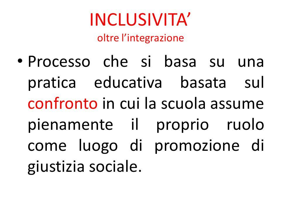 INCLUSIVITA' oltre l'integrazione
