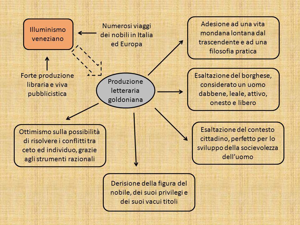Illuminismo veneziano Numerosi viaggi dei nobili in Italia ed Europa