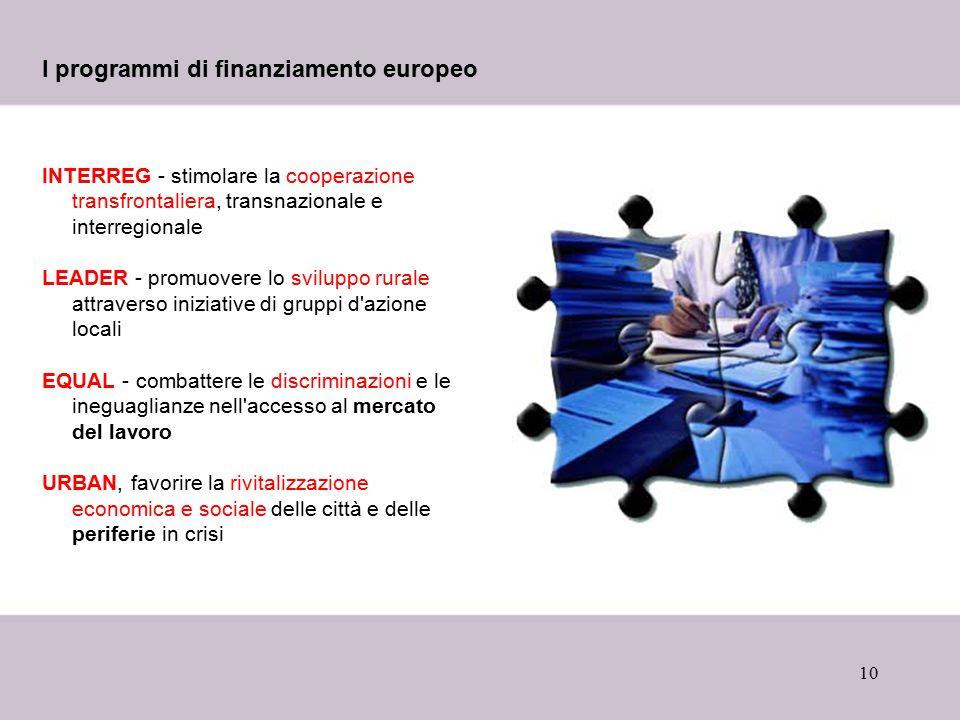 I programmi di finanziamento europeo