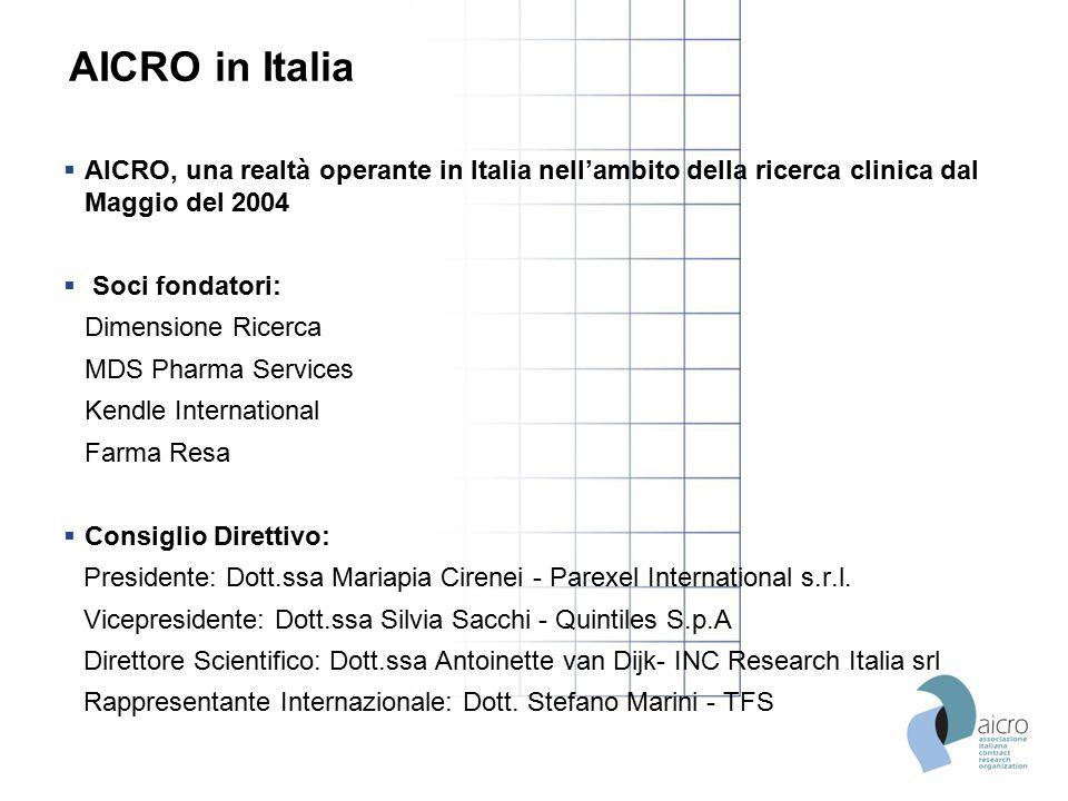 AICRO in Italia AICRO, una realtà operante in Italia nell'ambito della ricerca clinica dal Maggio del 2004.