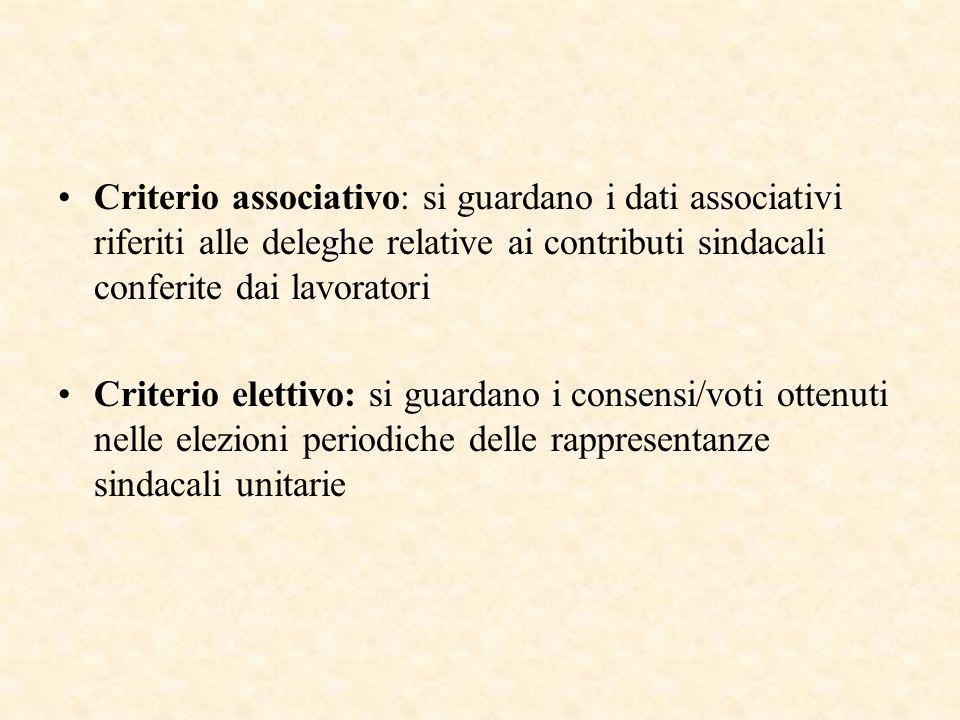 Criterio associativo: si guardano i dati associativi riferiti alle deleghe relative ai contributi sindacali conferite dai lavoratori