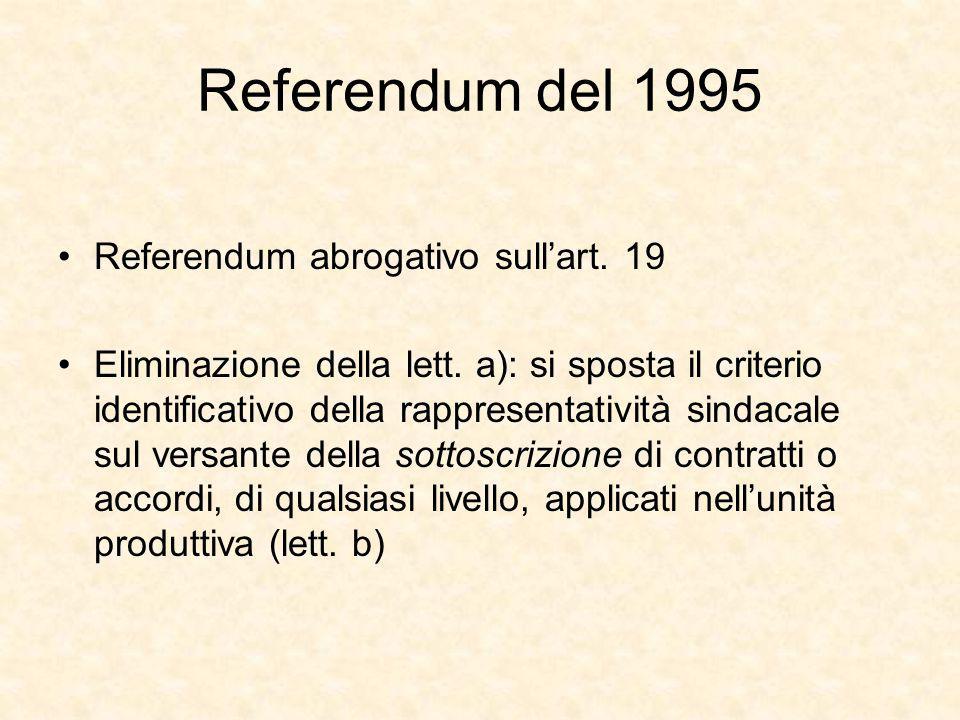 Referendum del 1995 Referendum abrogativo sull'art. 19