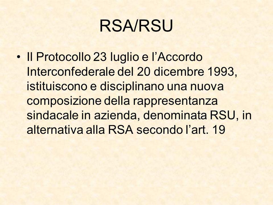 RSA/RSU