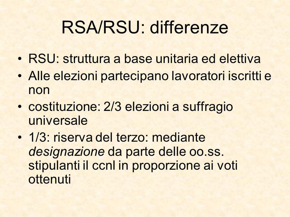 RSA/RSU: differenze RSU: struttura a base unitaria ed elettiva