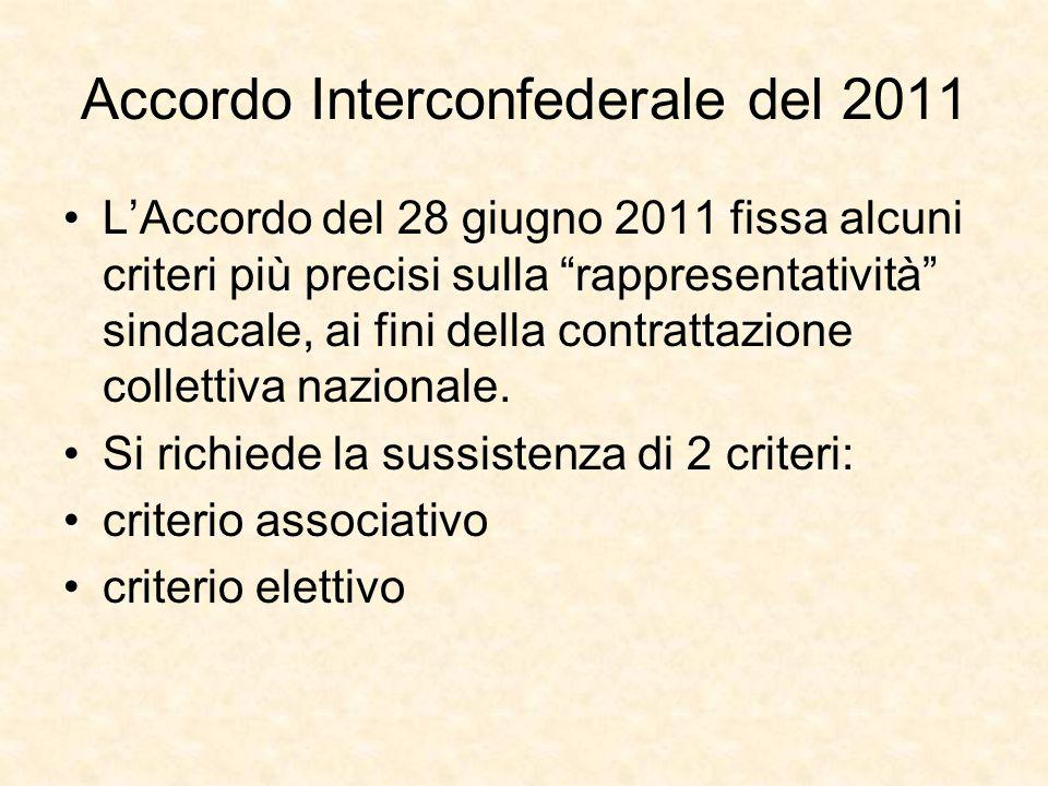 Accordo Interconfederale del 2011