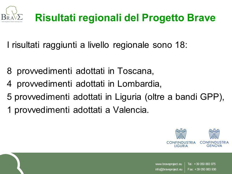 Risultati regionali del Progetto Brave