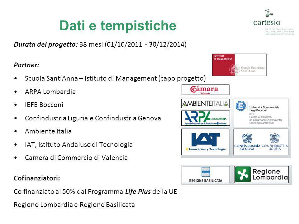 Dati e tempistiche Durata del progetto: 38 mesi (01/10/2011 - 30/12/2014) Partner: Scuola Sant'Anna – Istituto di Management (capo progetto)