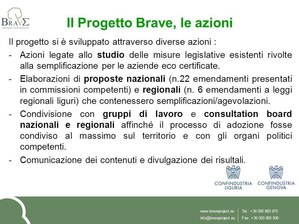 Il Progetto Brave, le azioni