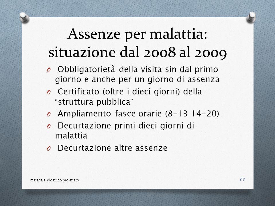 Assenze per malattia: situazione dal 2008 al 2009