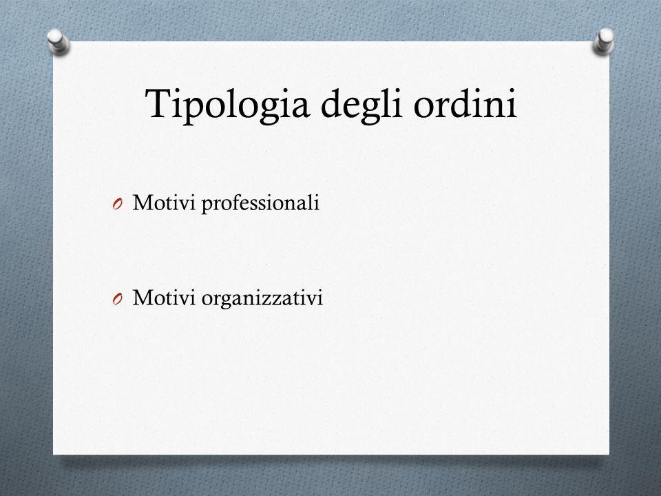 Tipologia degli ordini