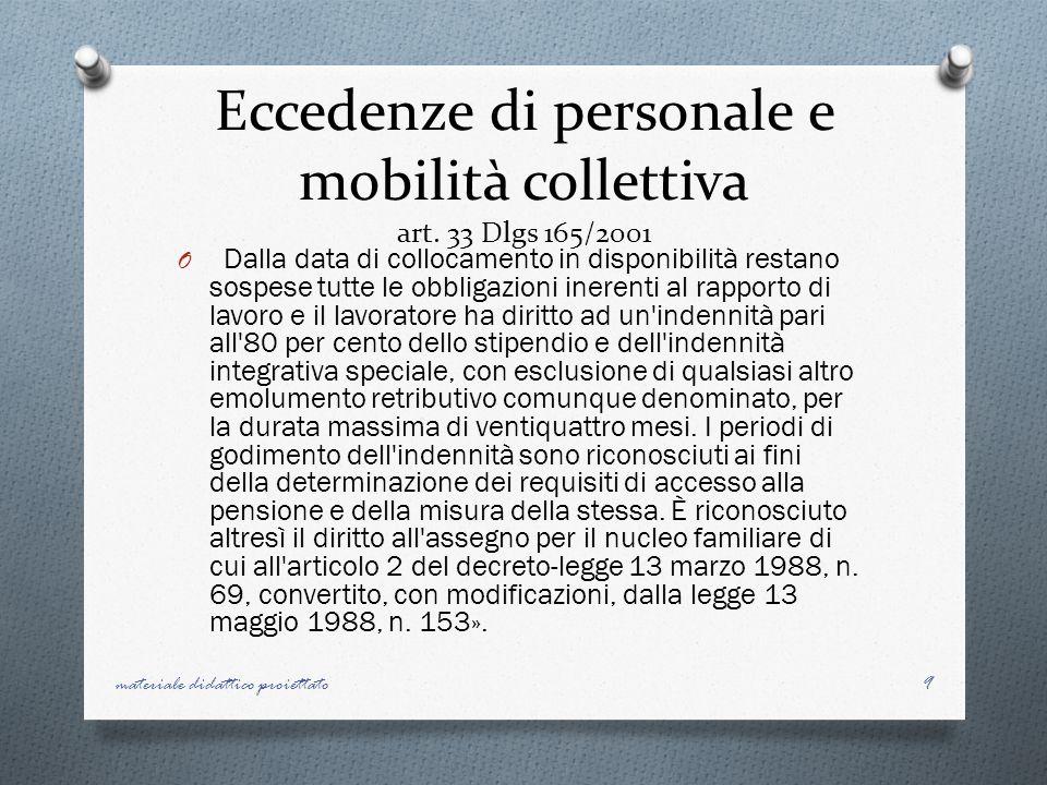 Eccedenze di personale e mobilità collettiva art. 33 Dlgs 165/2001