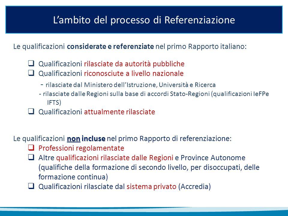 L'ambito del processo di Referenziazione