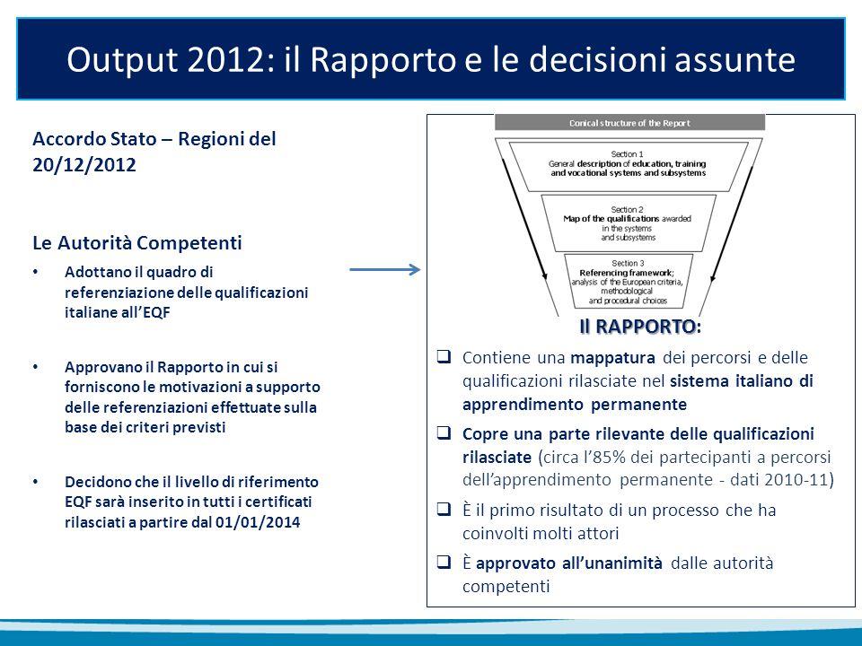 Output 2012: il Rapporto e le decisioni assunte