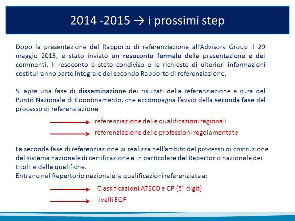 2014 -2015 → i prossimi step