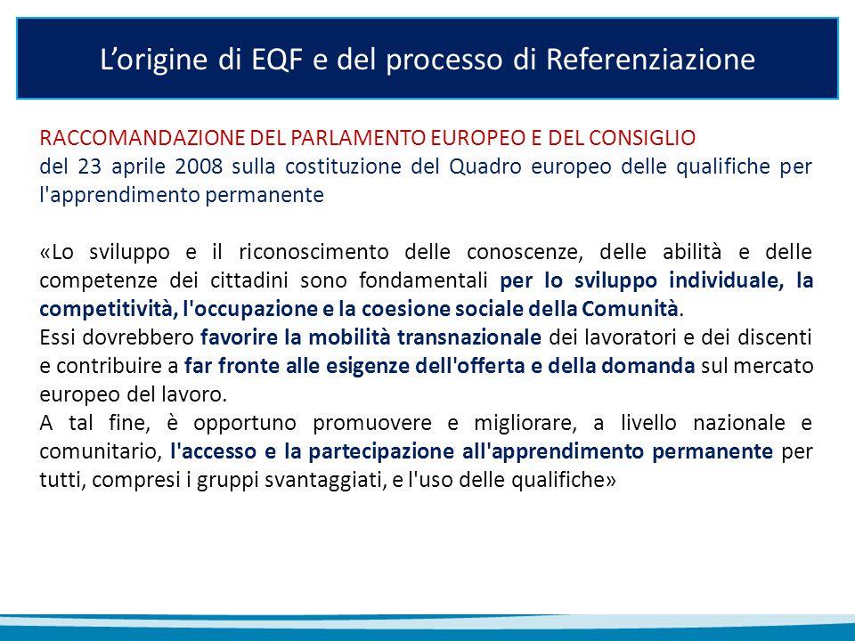 L'origine di EQF e del processo di Referenziazione