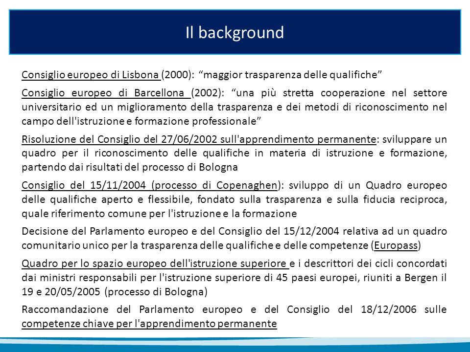 Il background Consiglio europeo di Lisbona (2000): maggior trasparenza delle qualifiche
