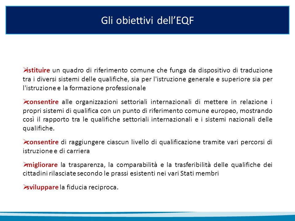 Gli obiettivi dell'EQF