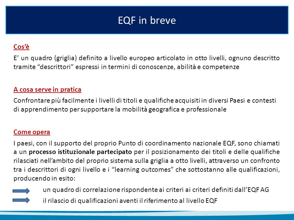 EQF in breve Cos'è.