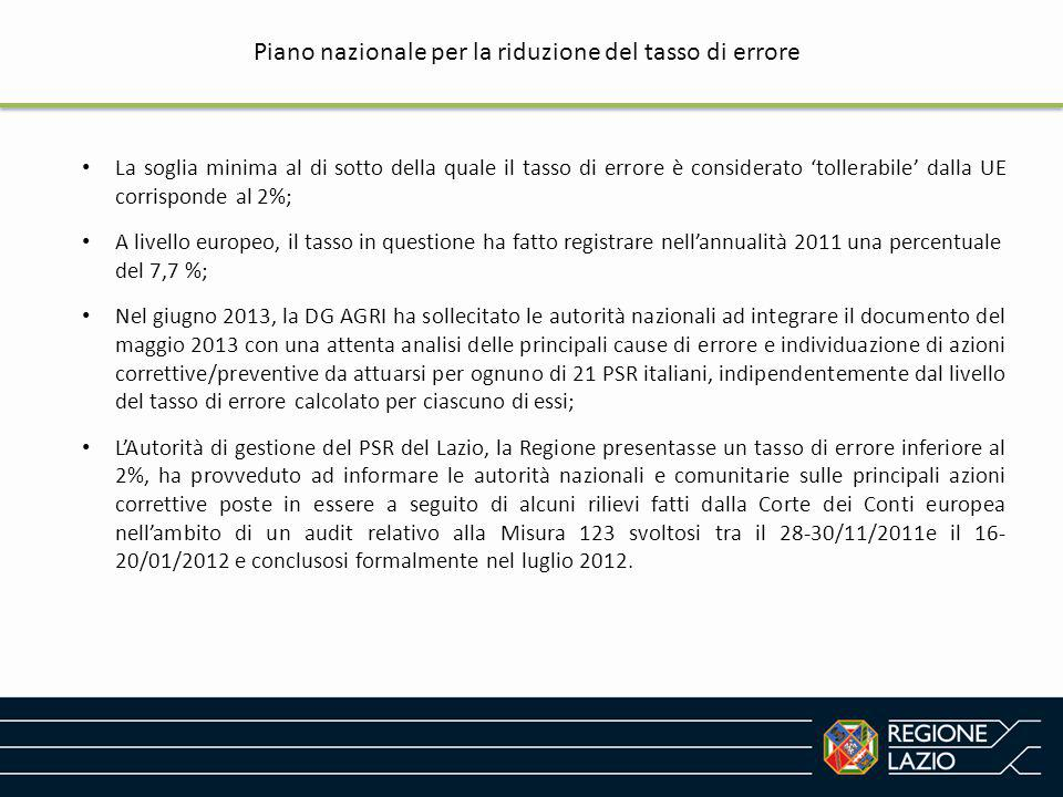 Piano nazionale per la riduzione del tasso di errore