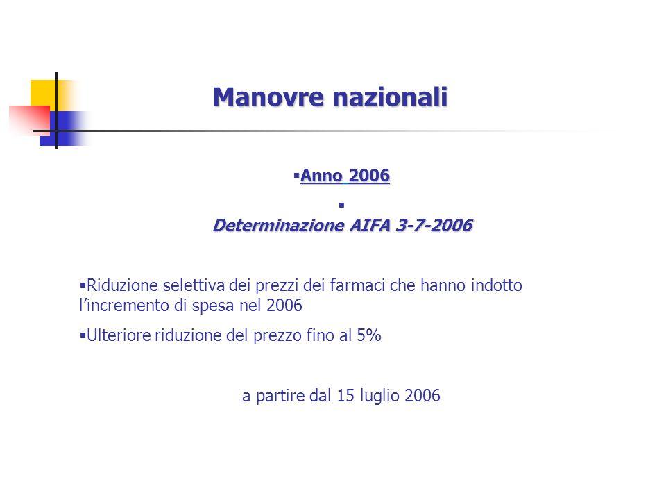 Determinazione AIFA 3-7-2006