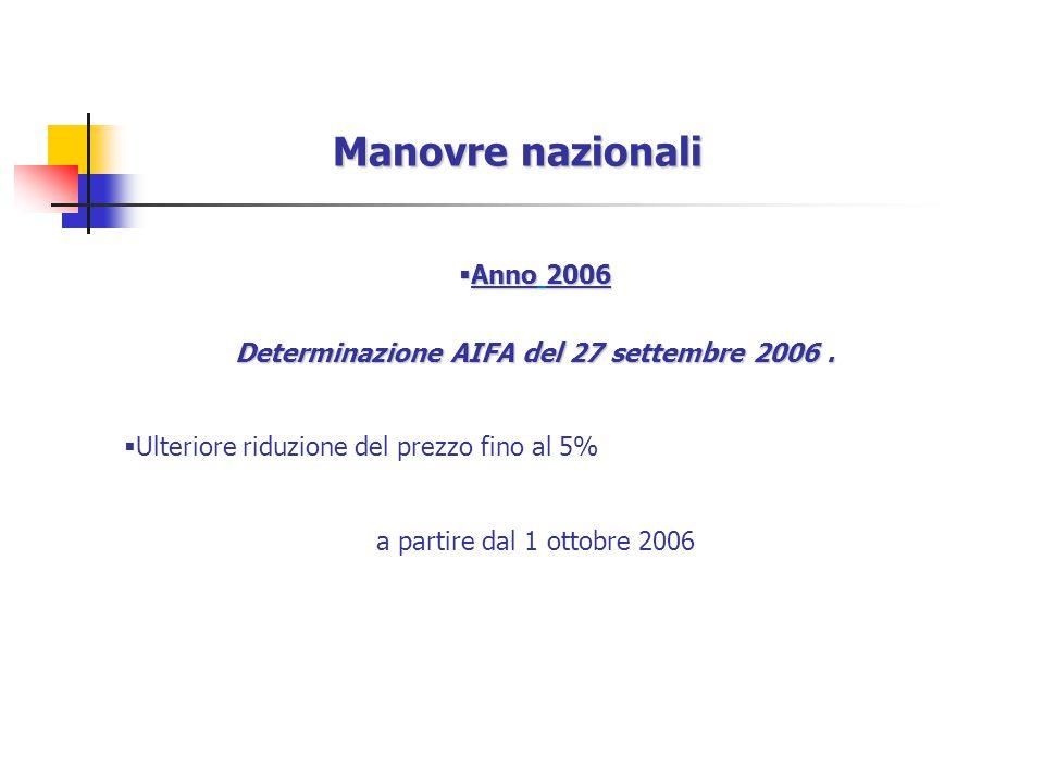 Determinazione AIFA del 27 settembre 2006 .