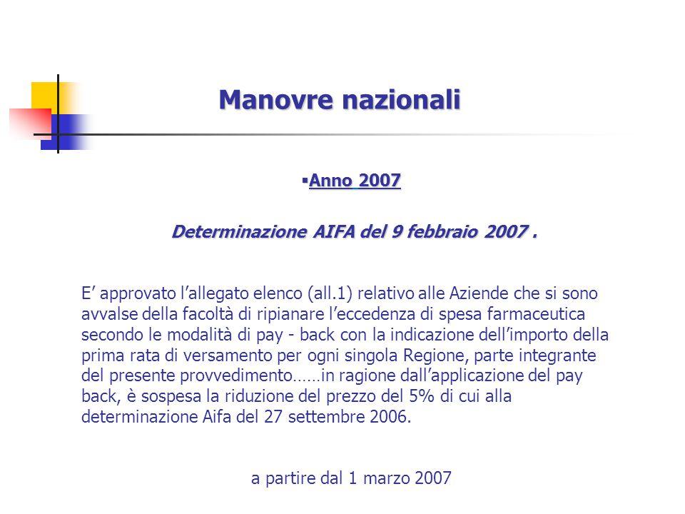 Determinazione AIFA del 9 febbraio 2007 .