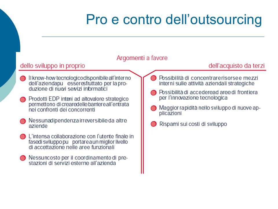 Pro e contro dell'outsourcing