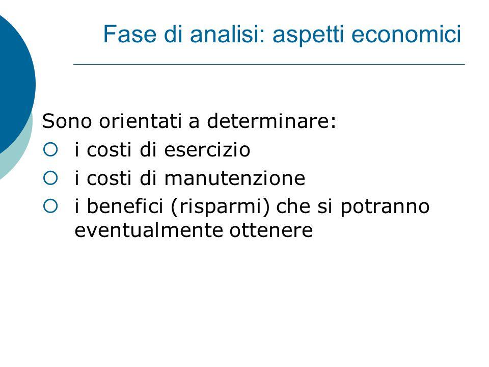 Fase di analisi: aspetti economici
