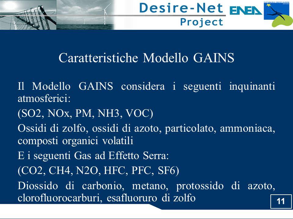 Caratteristiche Modello GAINS