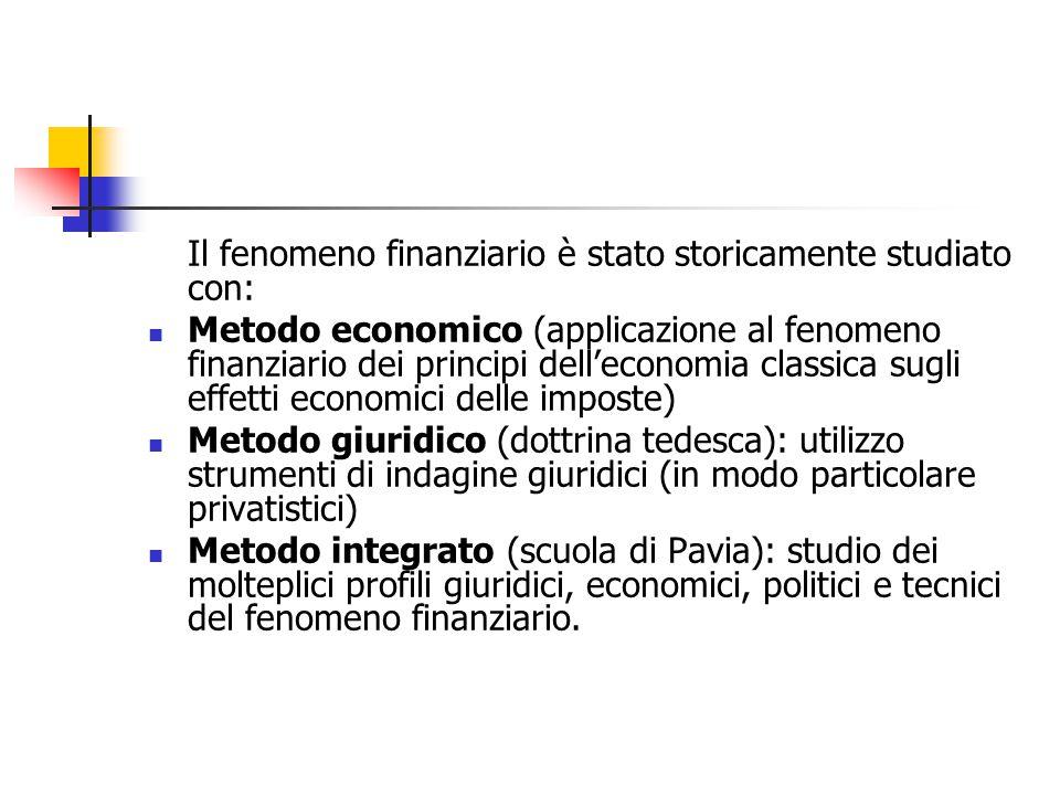 Il fenomeno finanziario è stato storicamente studiato con: